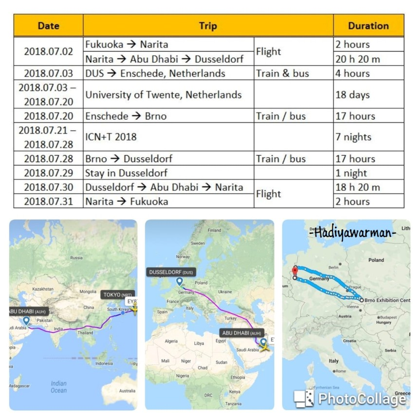 Schedule trip to europe