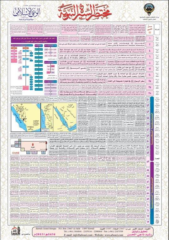 timeline-rasulullah_ar57148735608511047.jpg